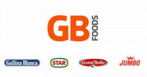 InplarsaGrupoGB-logo/industrias